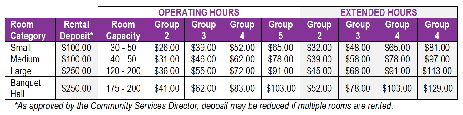 CSD-Neighborhood Center Fees
