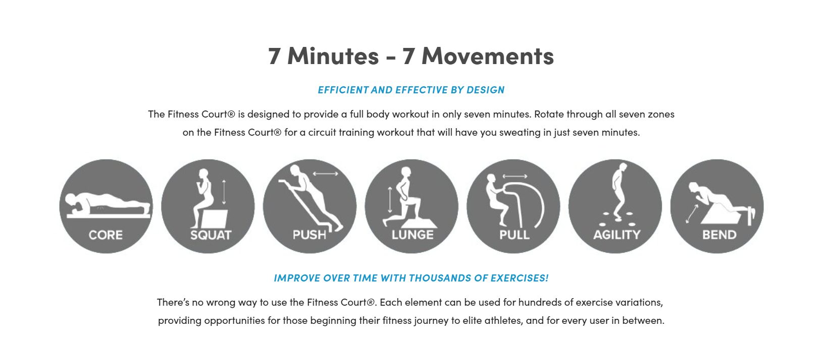 7 MINUTES 7 MOVEMENTS IT ONLY TAKES 7 MINUTES TO CHANGE YOUR HEALTH