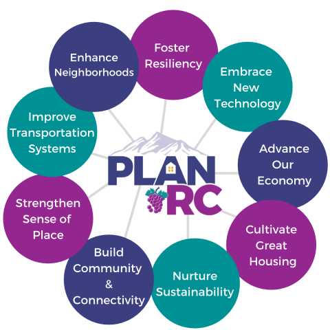 Plan RC Infographic